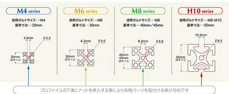 ■ベーシックフレーム  基準寸法で外形やT溝をデザインし、標準ブラケットやアクセサリーをボルト結合で自由に組み合わせ可能。目的に応じた使い分けが可能なM4,M6,M8,H10の4シリーズ。