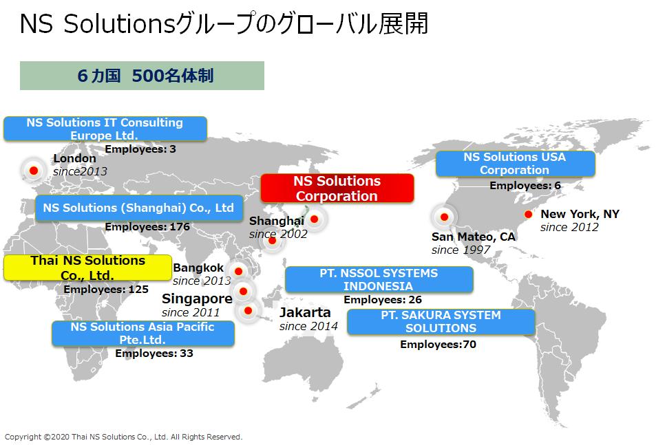 近年は日本を拠点にアメリカ、中国、東南アジアなど計6カ国・11都市に拡大を続ける「NS Solutions」グループ。各国と連携を図り、円滑なサービスを展開する